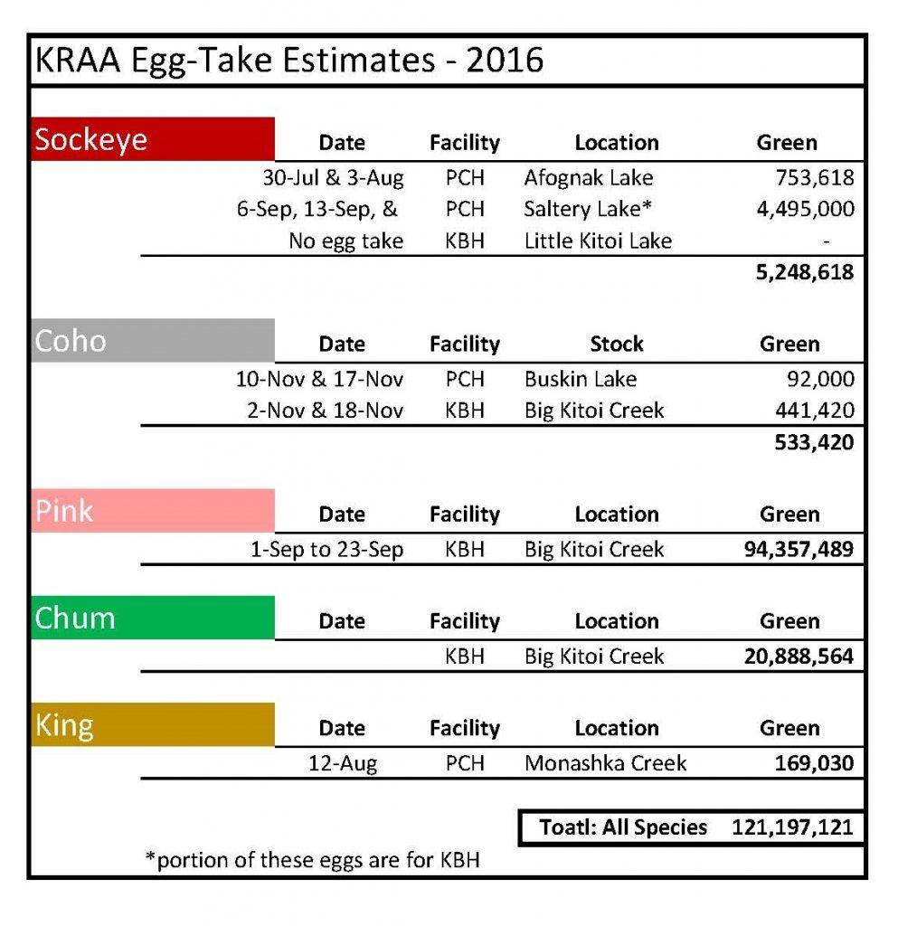 2016-egg-takes
